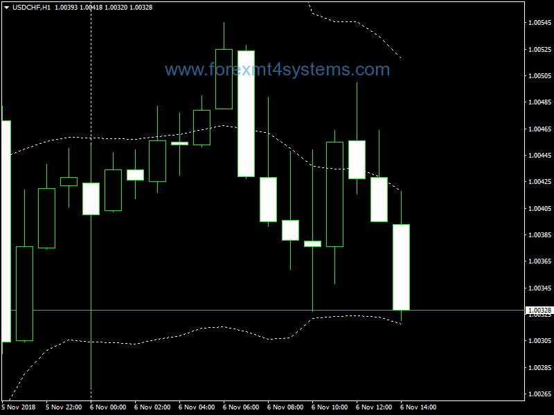 kaip usidirbti  euro kainuojani prekybos dien