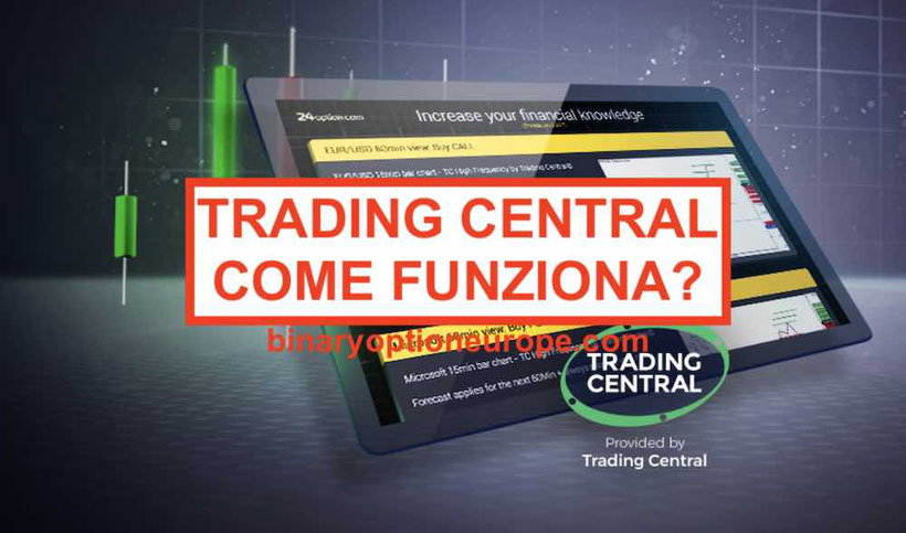 24 option trading central