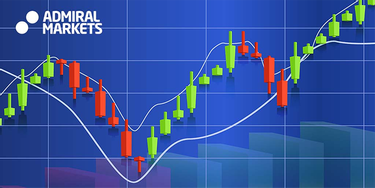 Prekybos strategijos signalai.