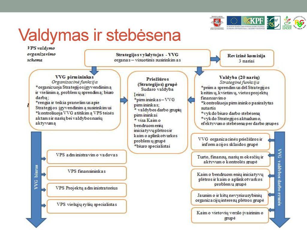 3 m verslo įvairinimo strategija