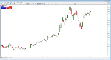 akcijų rinkos indeksų prekybos strategijos)