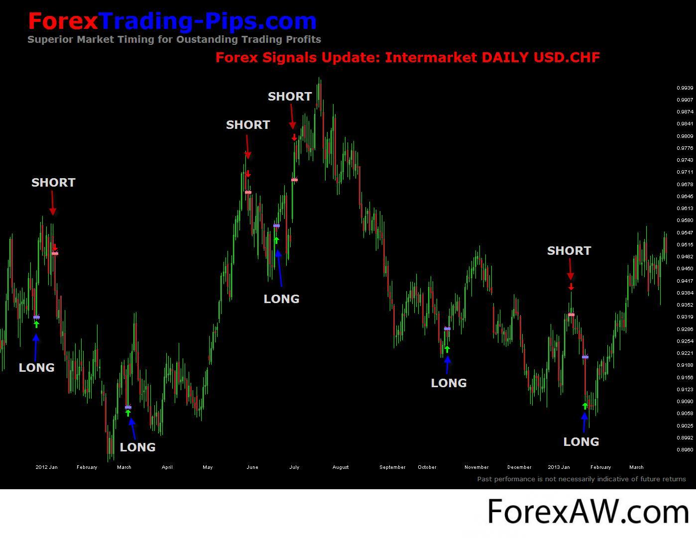 diversifikacijos analizėje rinkos plėtra reiškia rinkodaros strategiją)