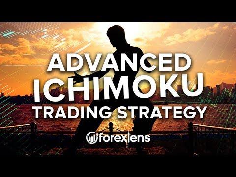 Ichimoku strategija pasirinkus variantą, Dvejetainiai parinktys - Strategijos pradedantiesiems