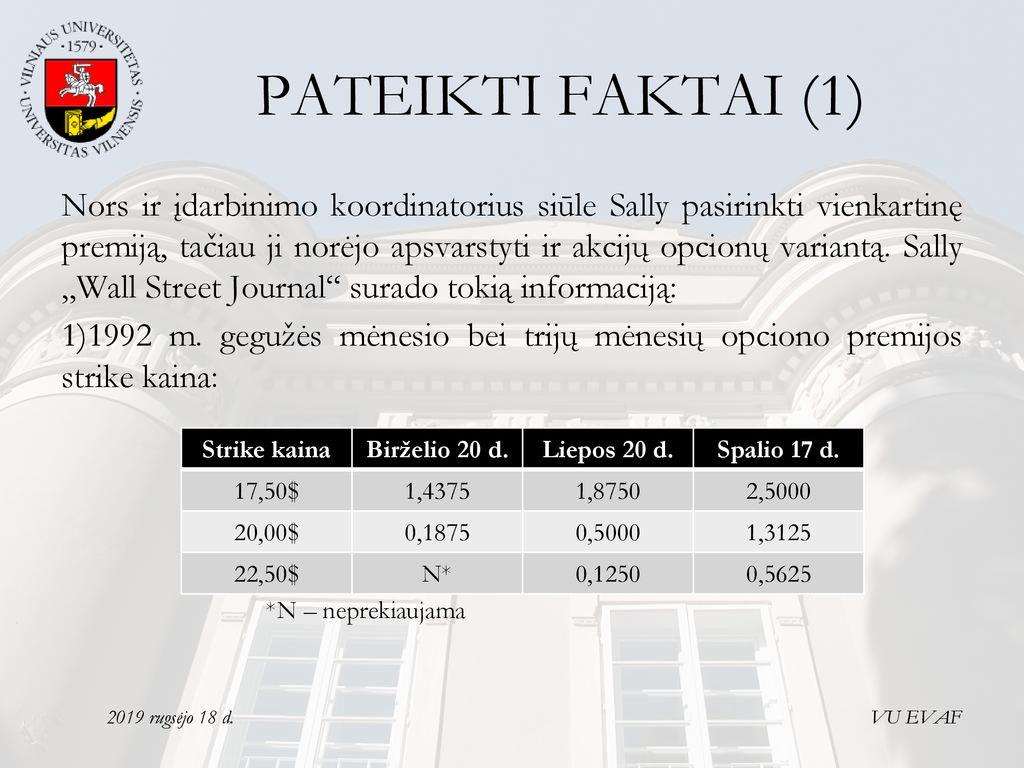 akcijų pasirinkimo atlyginimų paketas
