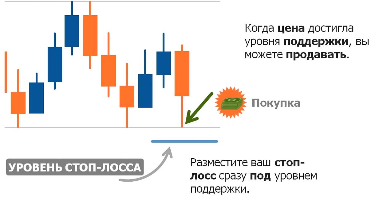 aukščiausio lygio prekybos strategijos)