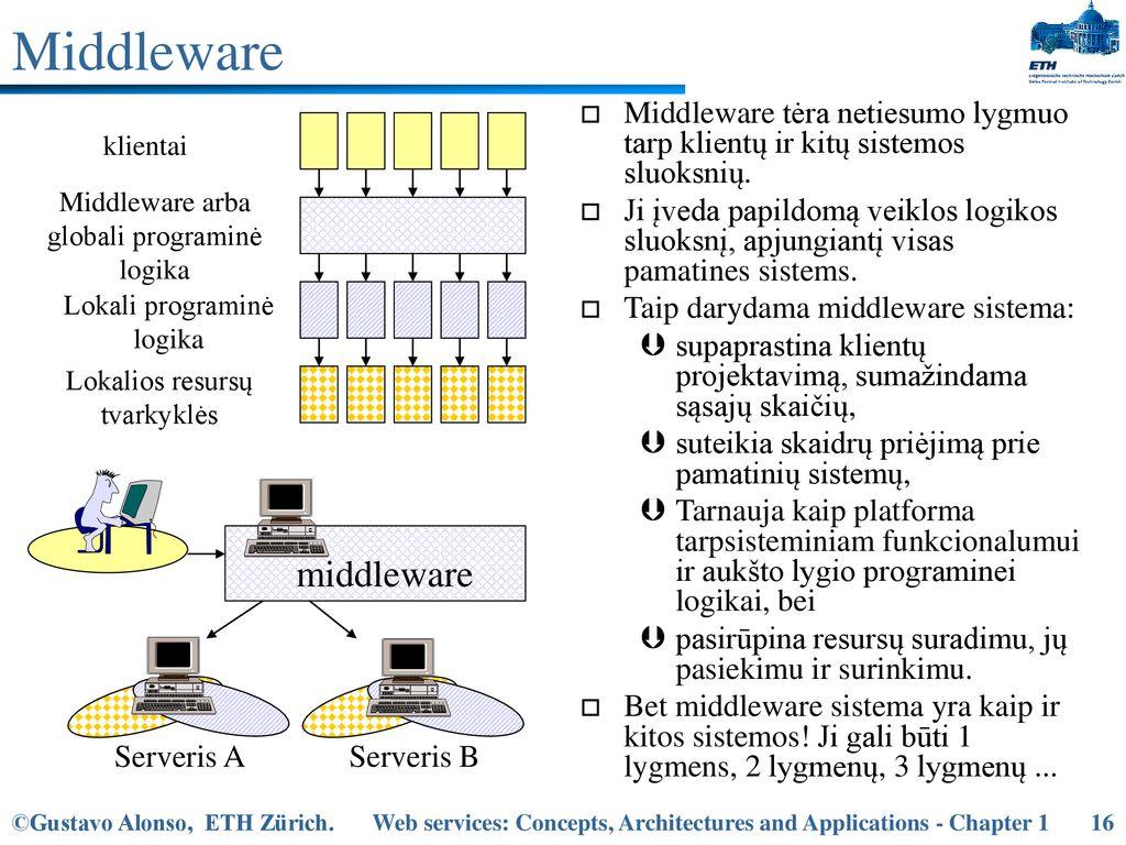 bombay internetinės prekybos sistemos ppt