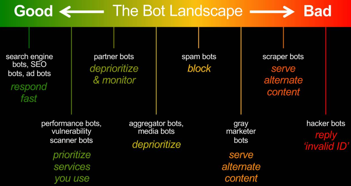 bots for stock trading