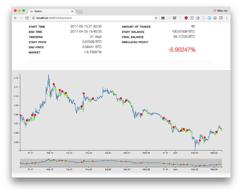 open source trading bot)