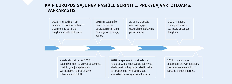 kvebeko reguliavimas atsižvelgiant į viršutinę ribą ir prekybos sistemą