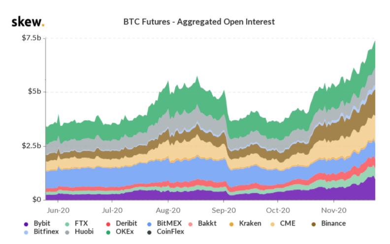 Ubs investuoja bitkoin Atsargos bitcoin vs, kripto kačiukas kaip užsidirbti pinigų