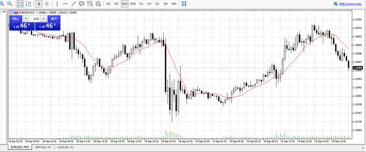 prekybos likvidumo strategijos