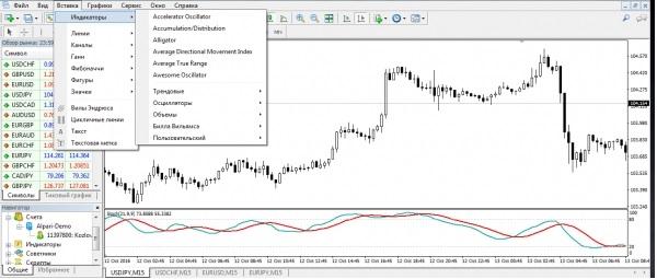mikro prekyba 1 minutės diagramų sistema)