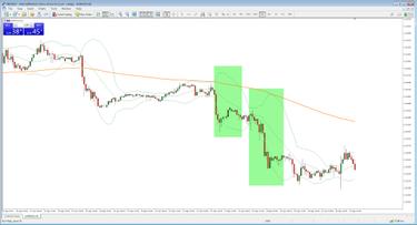 efektyviausia akcijų prekybos strategija)