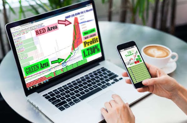 cara trading saham di iq variantas)