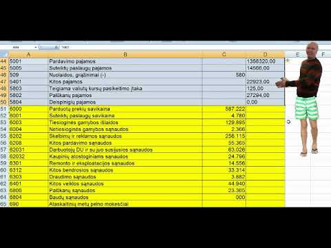 Dvejetainių parinkčių tikslus įrašas - Pasirinkimo sandorių