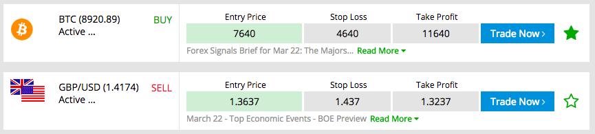 fx profit signal