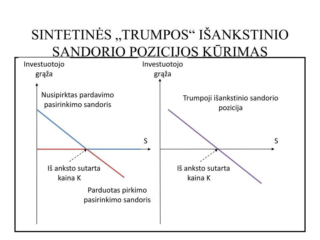 galios pasirinkimo sandorių prekyba)