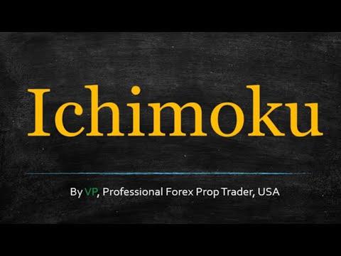 ichimoku debesų prekybos strategija hindi kalba