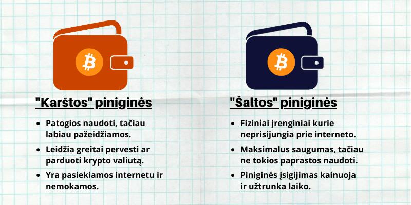 k daryti su visomis kriptovaliutos dalimis prekybos svetainje)