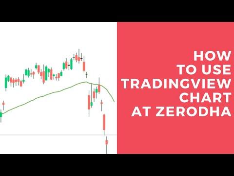 kaip pasirinkti prekybą zerodha