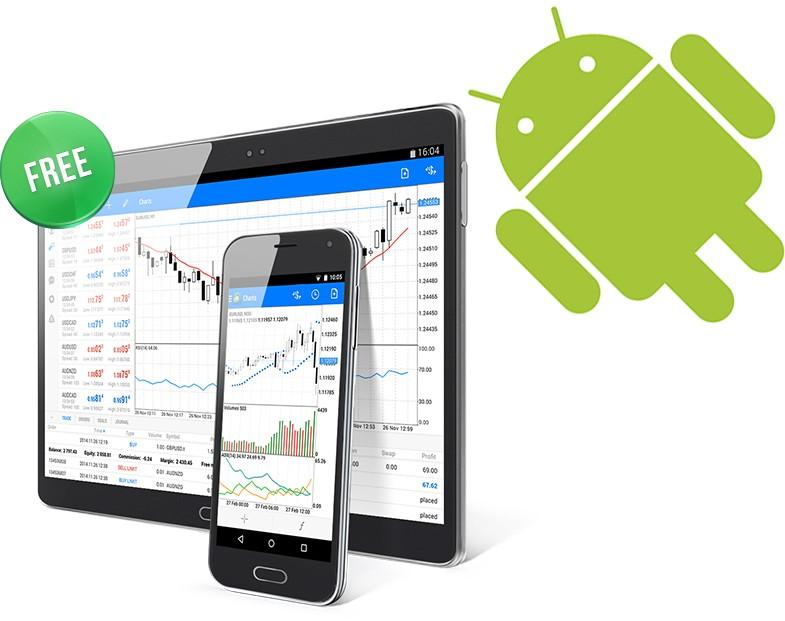 metatrader 4 android demo)