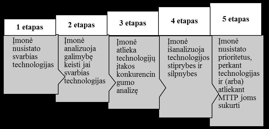 Kauno technologijos universitetas viešieji pirkimai