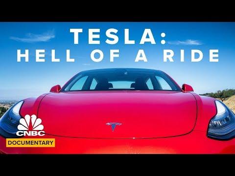 Tesla dvejetainių opcionų strategija. Autopiloto prekybos
