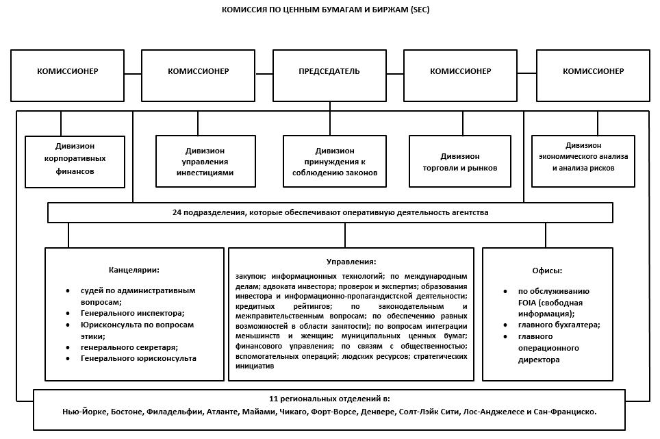 operatyvinės prekybos procedūros susijusios su vertybinių popierių biržos dalyviais)