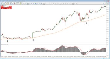prekybos strategijos neramiose rinkose