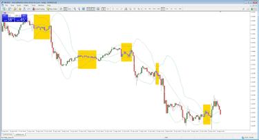 prekybos strategijos signalas