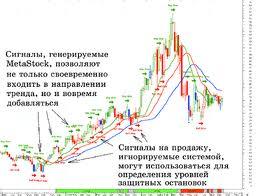 macd crossover prekybos strategija opcionų prekybos techniniai duomenys
