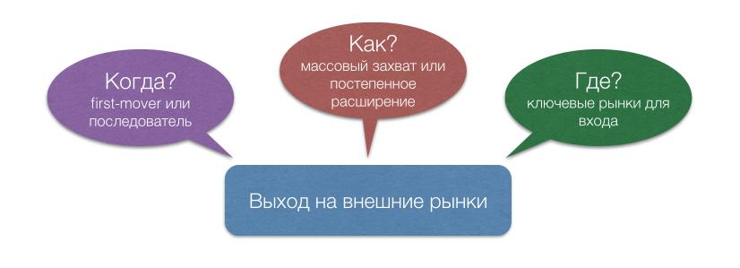 strategijos galimybės patekti į užsienio rinkas)