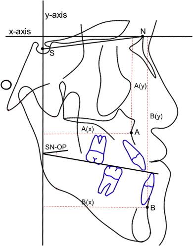 amibrokerio rotacinė prekybos sistema