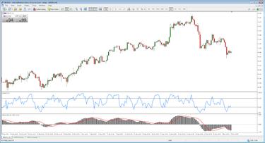 prekybos patekimo į rinką strategijos