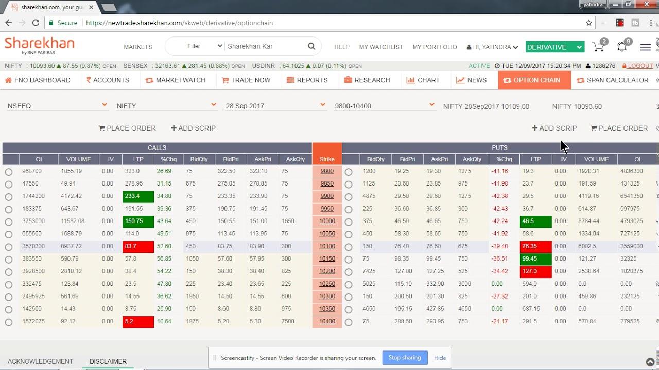 sharekhan options tarpininkavimo mokesčiai internete cfd prekybos lietuva