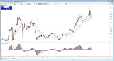 Prekybos sistemų analitikas