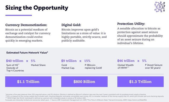 Kaip dabar investuoti į bitcoin - Bitcoin dabar yra gera investicija, jūs negalėsite