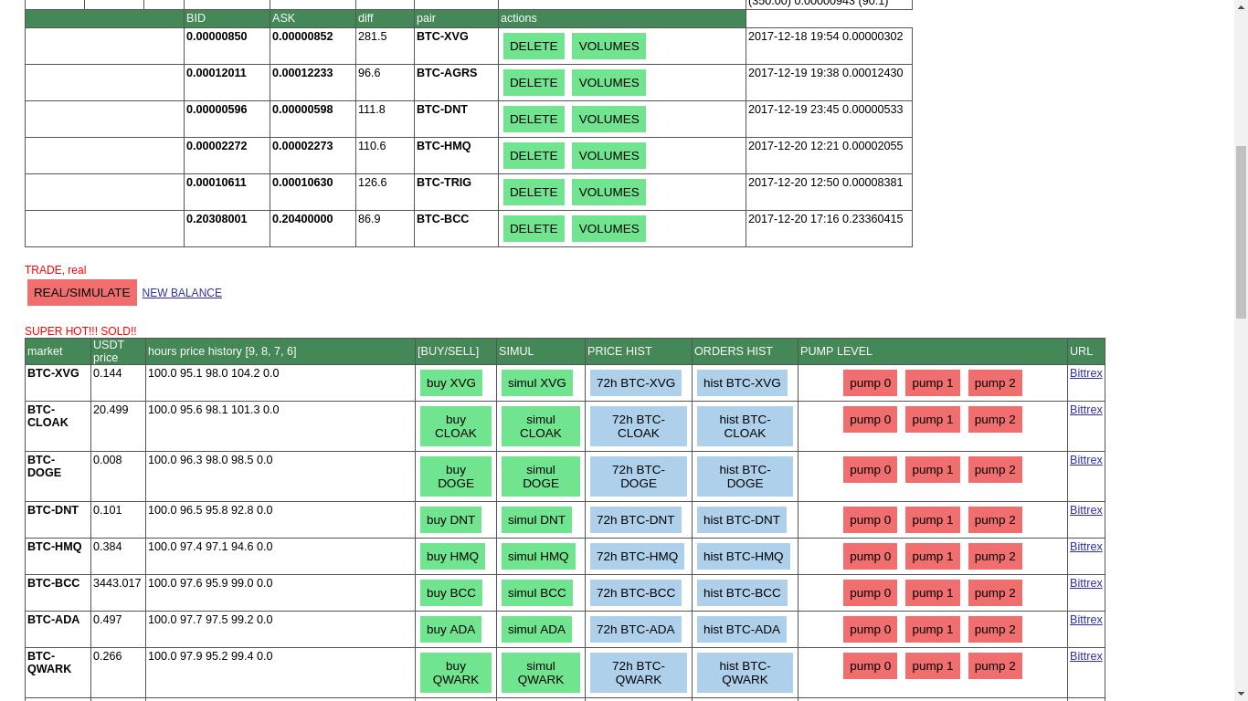 binance trading bot php)