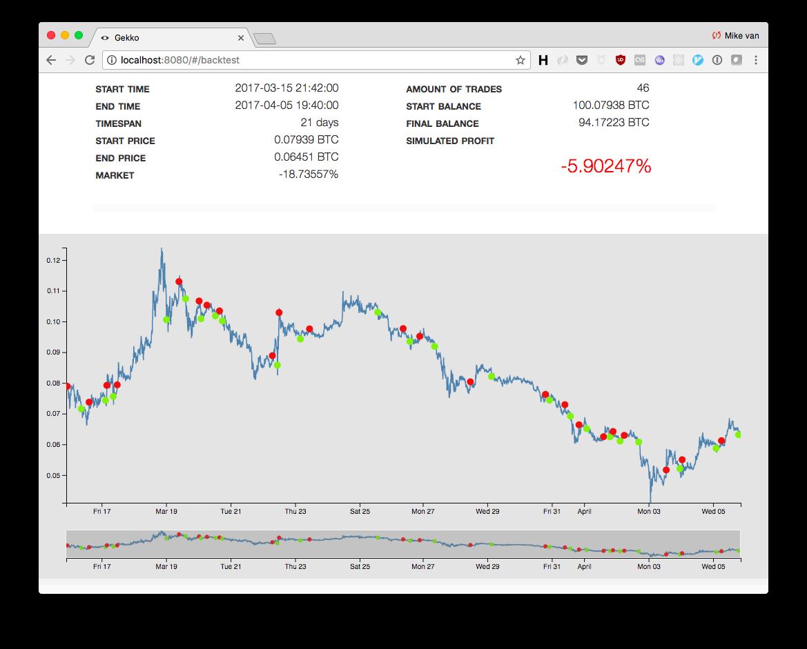 ethereum trading bot github)