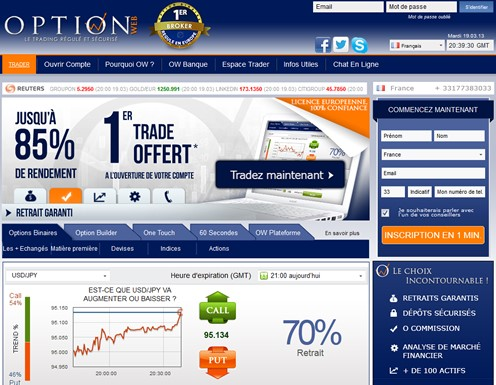 Option binaire St Helens: Options Trading Levels