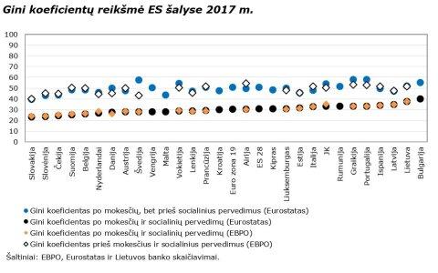 mokesčių akcijų opcionai liuksemburge