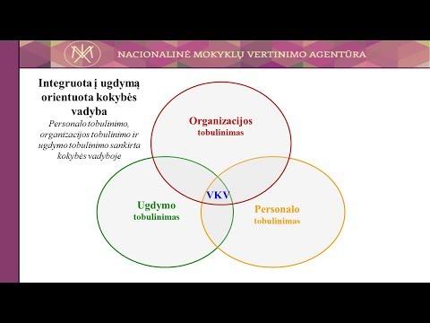 prekybos opcionais pažanga)
