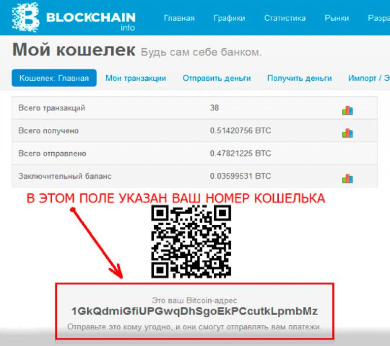 tai yra bitkoin investicinis pasitikjimas)